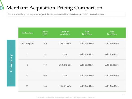 POS For Retail Transaction Merchant Acquisition Pricing Comparison Graphics PDF