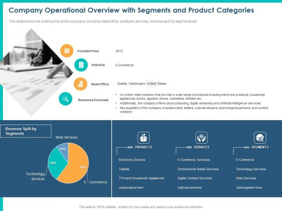 PPM Private Equity Company Operational Overview With Segments And Product Categories Ppt PowerPoint Presentation Pictures Brochure PDF