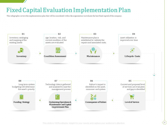 PP_And_E_Valuation_Methodology_Ppt_PowerPoint_Presentation_Complete_Deck_With_Slides_Slide_21