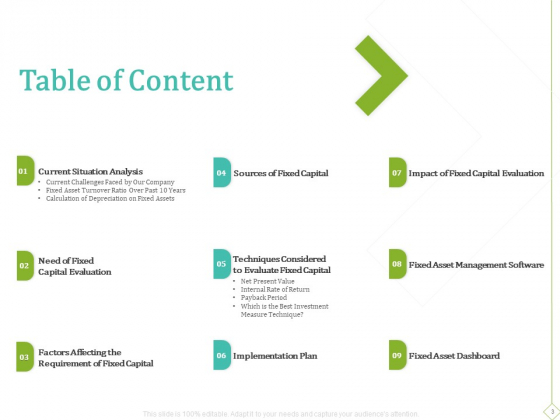 PP_And_E_Valuation_Methodology_Ppt_PowerPoint_Presentation_Complete_Deck_With_Slides_Slide_3