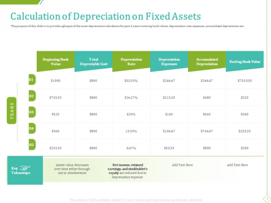 PP_And_E_Valuation_Methodology_Ppt_PowerPoint_Presentation_Complete_Deck_With_Slides_Slide_7