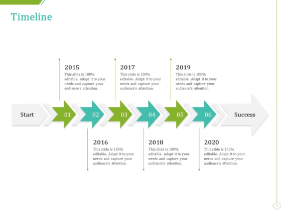 PP And E Valuation Methodology Timeline Themes PDF