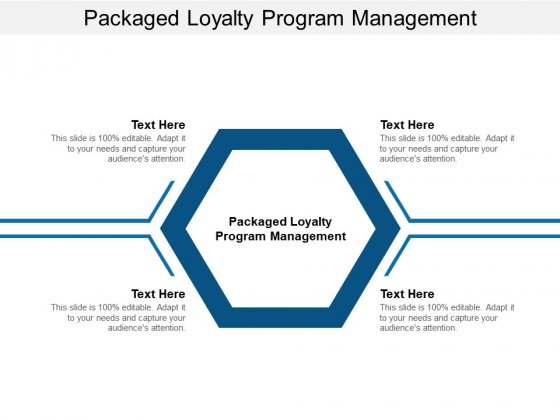 Packaged Goods Loyalty Program Management Ppt PowerPoint Presentation Infographics Layout Cpb
