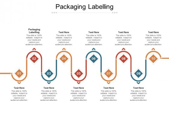 Packaging Labelling Ppt PowerPoint Presentation Inspiration Graphic Images Cpb Pdf