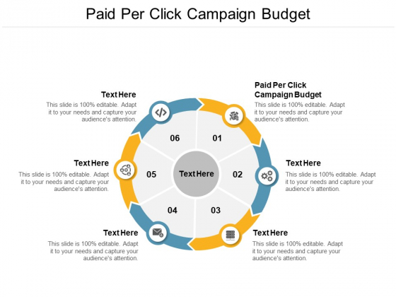 Paid Per Click Campaign Budget Ppt PowerPoint Presentation Infographic Template Introduction Cpb