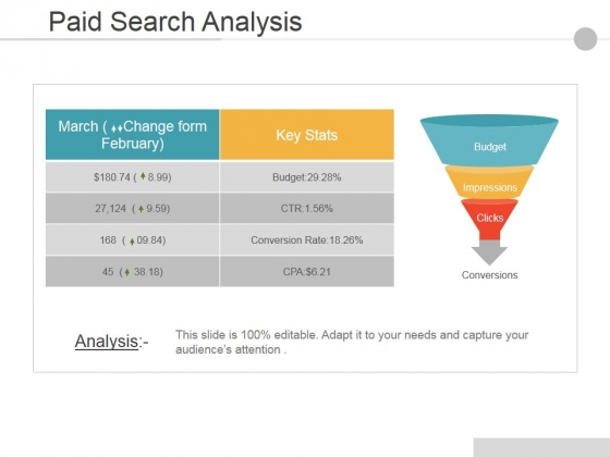Paid Search Analysis Ppt PowerPoint Presentation Professional Graphics Design