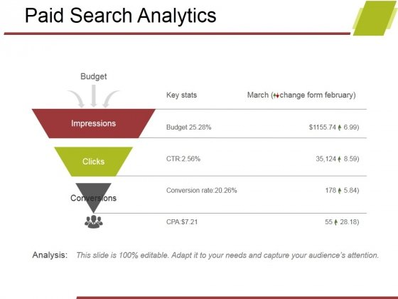 Paid Search Analytics Ppt PowerPoint Presentation Pictures Smartart