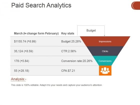 Paid Search Analytics Ppt PowerPoint Presentation Show Graphics Tutorials