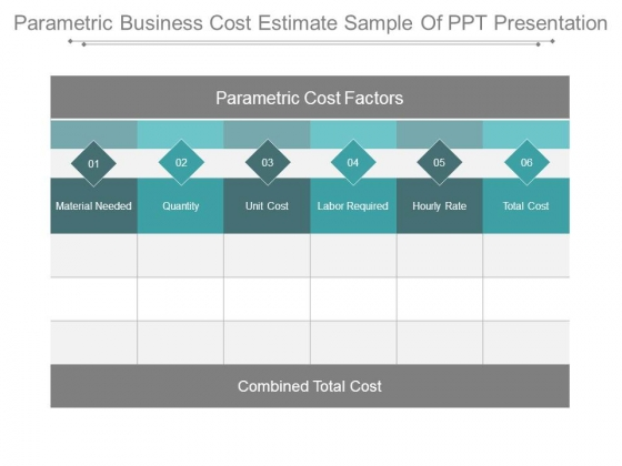 Parametric Business Cost Estimate Sample Of Ppt Presentation