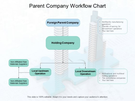 Parent Company Workflow Chart Ppt PowerPoint Presentation Summary Clipart