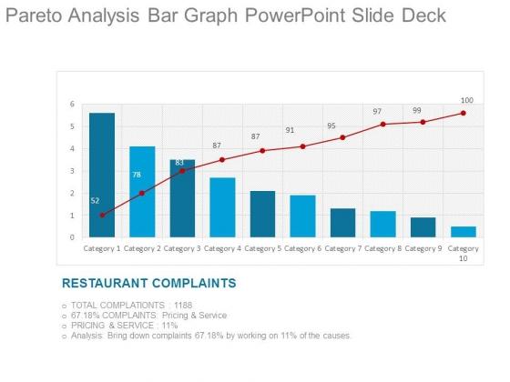 Pareto_Analysis_Bar_Graph_Powerpoint_Slide_Deck_1