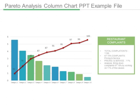 Pareto analysis column chart ppt example file powerpoint templates ccuart Image collections