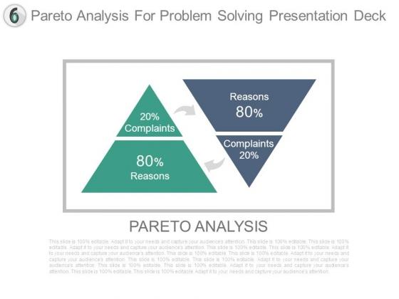 Pareto Analysis For Problem Solving Presentation Deck