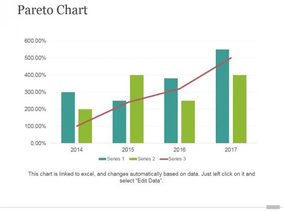 Pareto Chart Ppt Powerpoint Presentation Ideas Powerpoint Templates