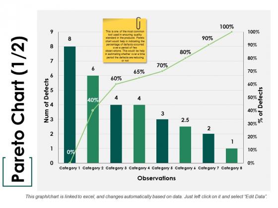 Pareto Chart Ppt PowerPoint Presentation Summary Show