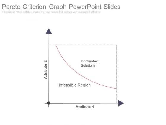 Pareto Criterion Graph Powerpoint Slides