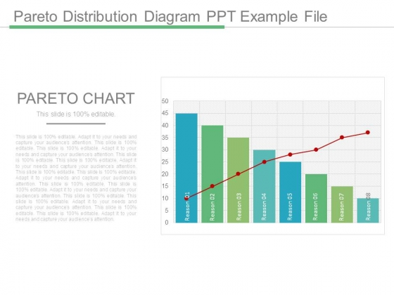 Pareto distribution diagram ppt example file powerpoint templates ccuart Image collections