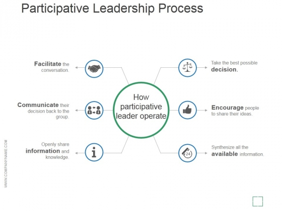Participative Leadership Process Ppt PowerPoint Presentation Example File