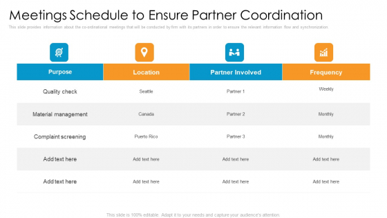 Partner Advertisement Strategy Meetings Schedule To Ensure Partner Coordination Background PDF