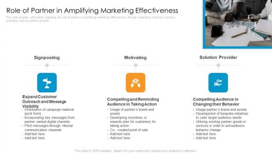 Partner_Advertisement_Strategy_Ppt_PowerPoint_Presentation_Complete_Deck_With_Slides_Slide_10