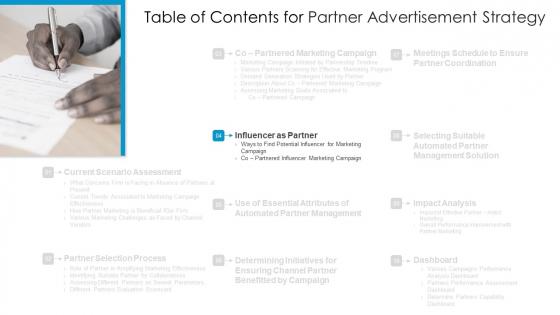 Partner_Advertisement_Strategy_Ppt_PowerPoint_Presentation_Complete_Deck_With_Slides_Slide_19