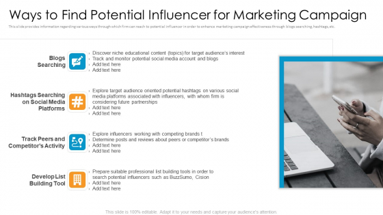 Partner_Advertisement_Strategy_Ppt_PowerPoint_Presentation_Complete_Deck_With_Slides_Slide_20