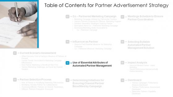 Partner_Advertisement_Strategy_Ppt_PowerPoint_Presentation_Complete_Deck_With_Slides_Slide_22