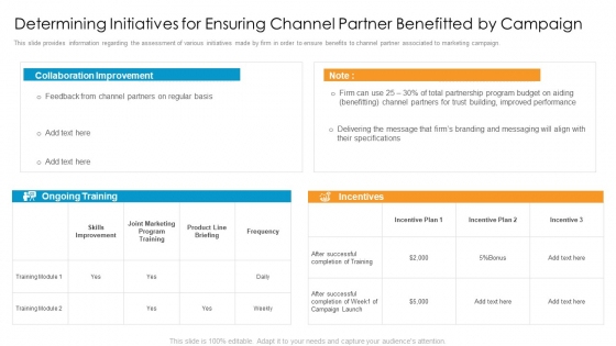Partner_Advertisement_Strategy_Ppt_PowerPoint_Presentation_Complete_Deck_With_Slides_Slide_25