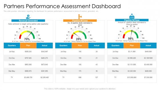 Partner_Advertisement_Strategy_Ppt_PowerPoint_Presentation_Complete_Deck_With_Slides_Slide_35