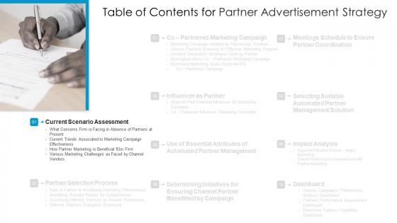 Partner_Advertisement_Strategy_Ppt_PowerPoint_Presentation_Complete_Deck_With_Slides_Slide_4
