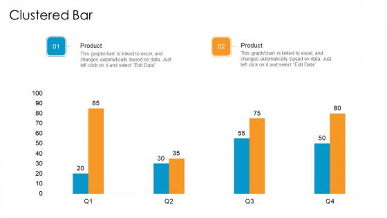Partner_Advertisement_Strategy_Ppt_PowerPoint_Presentation_Complete_Deck_With_Slides_Slide_45