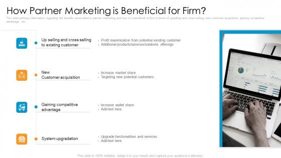 Partner_Advertisement_Strategy_Ppt_PowerPoint_Presentation_Complete_Deck_With_Slides_Slide_6