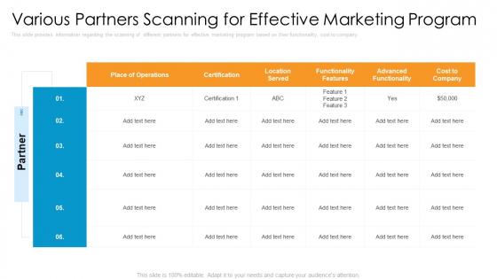 Partner Advertisement Strategy Various Partners Scanning For Effective Marketing Program Ideas PDF