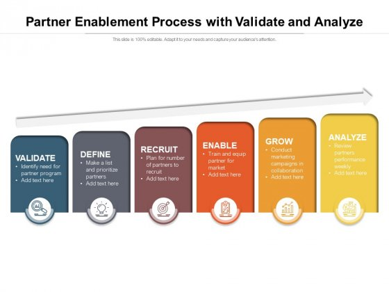 Partner Enablement Process With Validate And Analyze Ppt PowerPoint Presentation File Graphics Design PDF