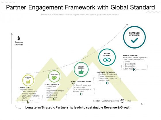 Partner Engagement Framework With Global Standard Ppt PowerPoint Presentation Pictures Sample PDF