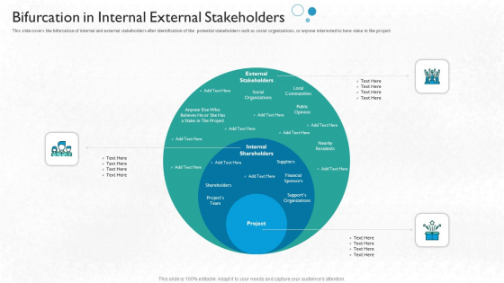 Partner Engagement Planning Procedure Bifurcation In Internal External Stakeholders Icons PDF