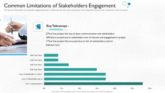 Partner Engagement Planning Procedure Common Limitations Of Stakeholders Engagement Topics PDF