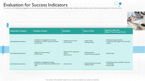 Partner Engagement Planning Procedure Evaluation For Success Indicators Mockup PDF
