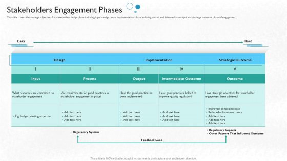 Partner Engagement Planning Procedure Stakeholders Engagement Phases Guidelines PDF