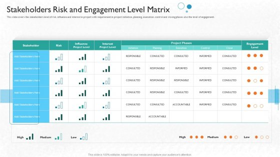 Partner Engagement Planning Procedure Stakeholders Risk And Engagement Level Matrix Clipart PDF