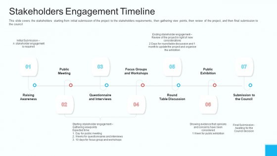 Partner Engagement Strategy Initiative Stakeholders Engagement Timeline Graphics PDF