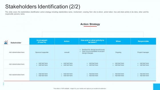 Partner Engagement Strategy Initiative Stakeholders Identification Sample PDF