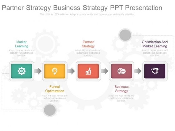 business strategy ppt presentation