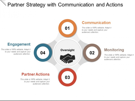 Partner Strategy With Communication And Actions Ppt PowerPoint Presentation File Graphics Tutorials PDF