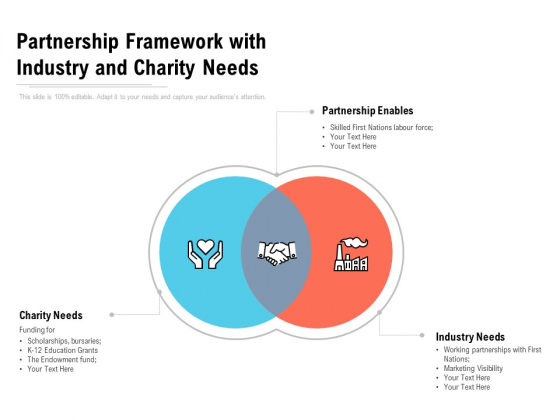 Partnership Framework With Industry And Charity Needs Ppt PowerPoint Presentation Professional Shapes PDF