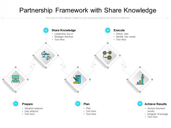 Partnership Framework With Share Knowledge Ppt PowerPoint Presentation Slides Icon PDF