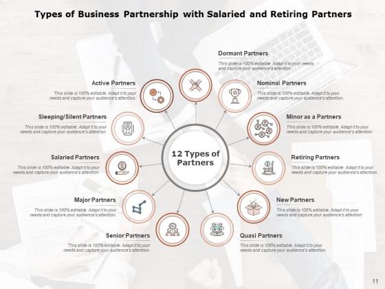 Partnership_Structure_PowerPoint_Transformation_Management_Ppt_PowerPoint_Presentation_Complete_Deck_Slide_11