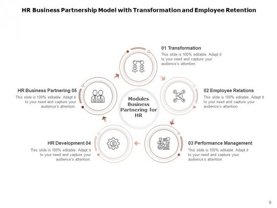 Partnership_Structure_PowerPoint_Transformation_Management_Ppt_PowerPoint_Presentation_Complete_Deck_Slide_9
