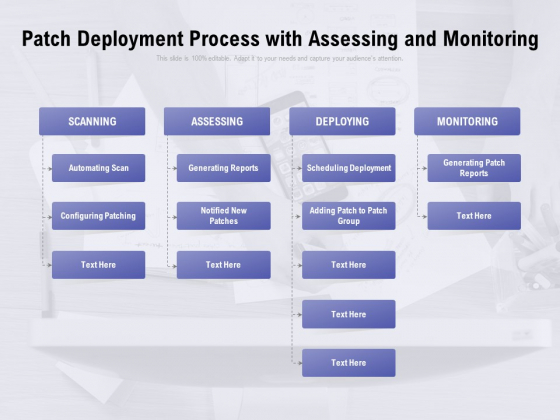 Patch Deployment Process With Assessing And Monitoring Ppt PowerPoint Presentation Portfolio Styles PDF