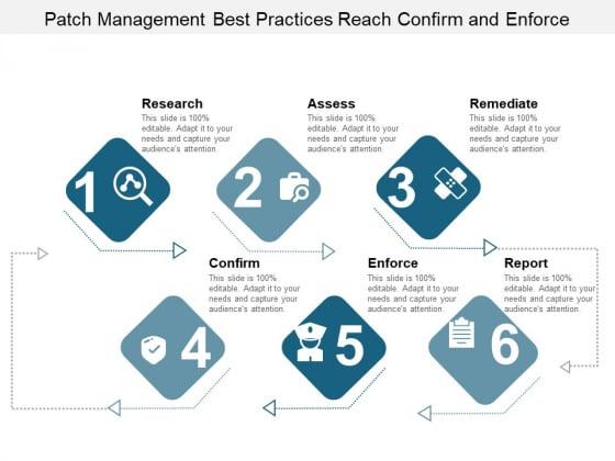 Patch Management Best Practices Reach Confirm And Enforce Ppt PowerPoint Presentation Portfolio Tips